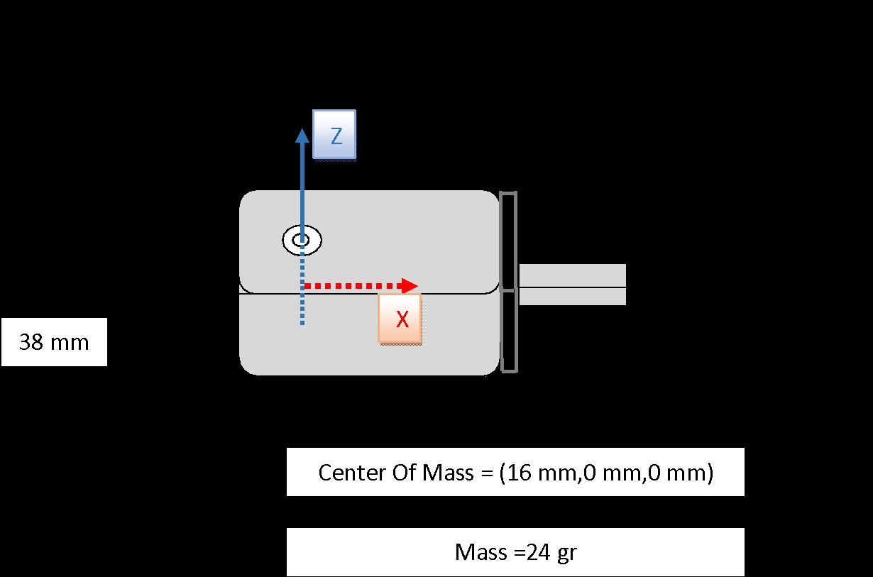 Arm Center of Mass