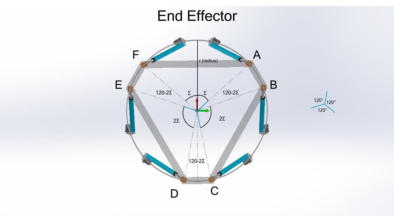 End Effector Angles.jpg