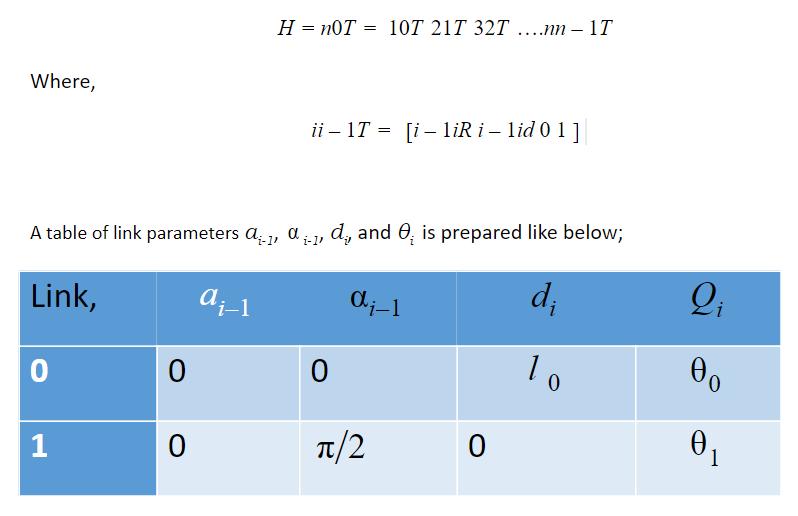 DENAVIT – HARTENBERG D-H Table Example