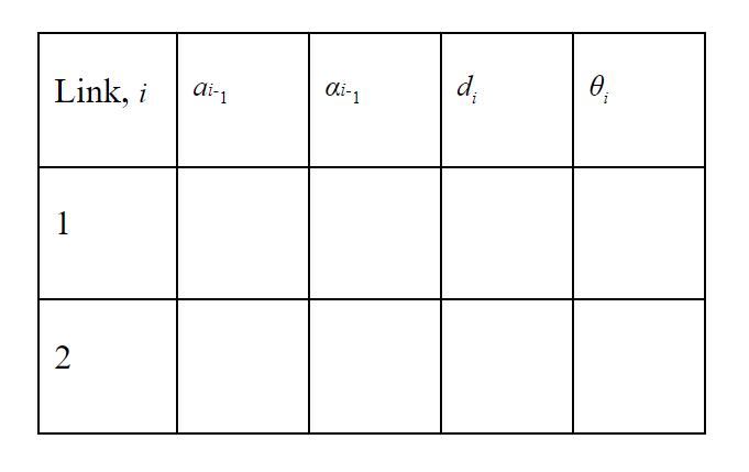 Link Parameters D-H Table